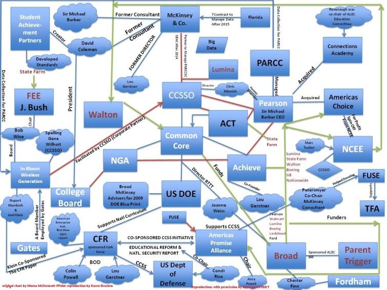 http://educationalchemy.files.wordpress.com/2013/09/jpeglabyrinth-slide-21.jpg?w=755&h=567